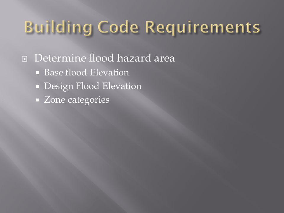 Building Code Requirements