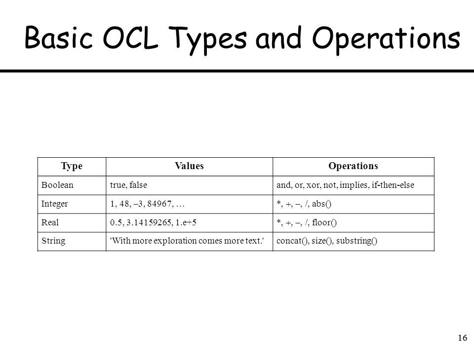 Basic OCL Types and Operations