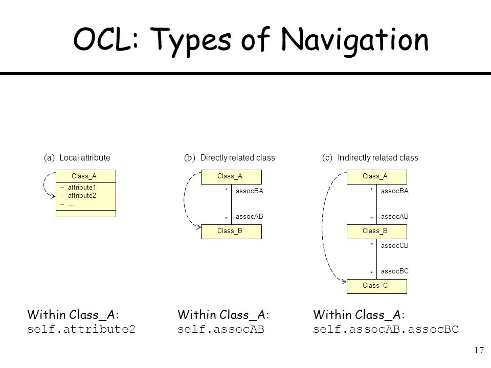 OCL: Types of Navigation