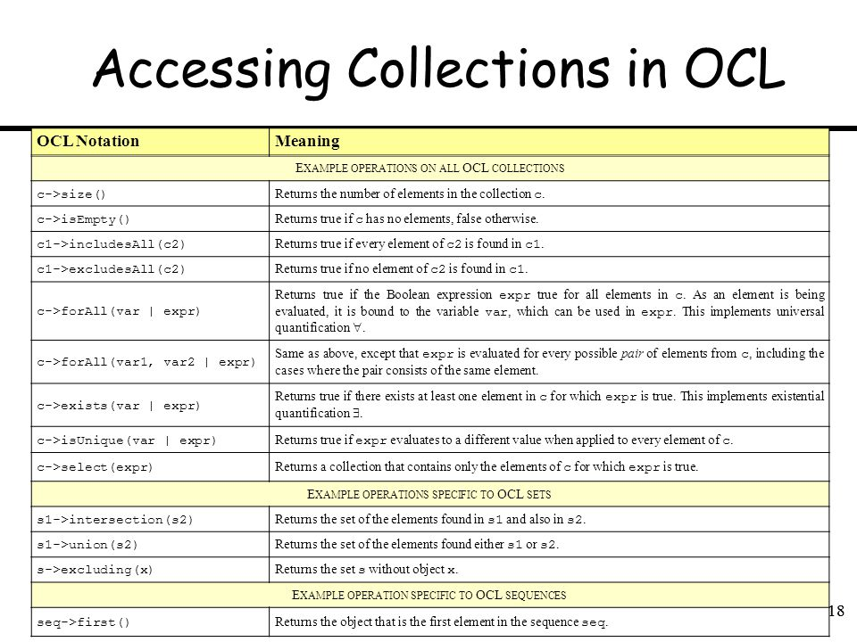 Accessing Collections in OCL
