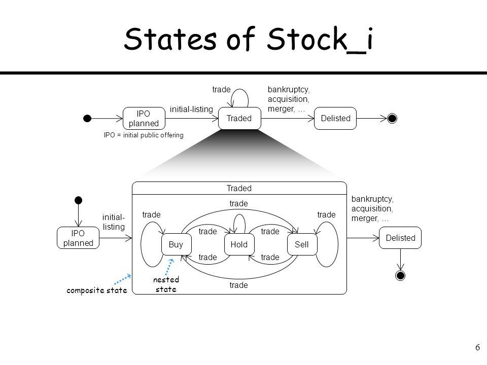 IPO = initial public offering