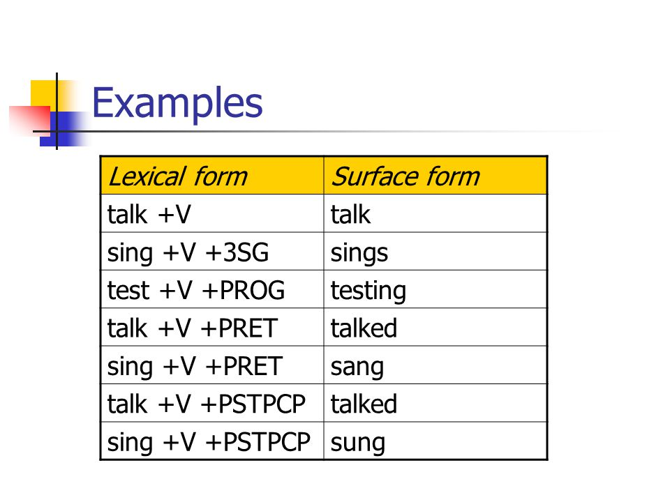 Examples Lexical form Surface form talk +V talk sing +V +3SG sings