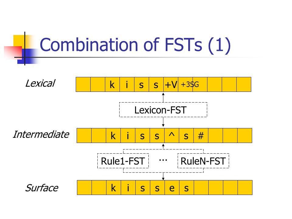 Combination of FSTs (1) i k s Lexical +V Lexicon-FST i k s #