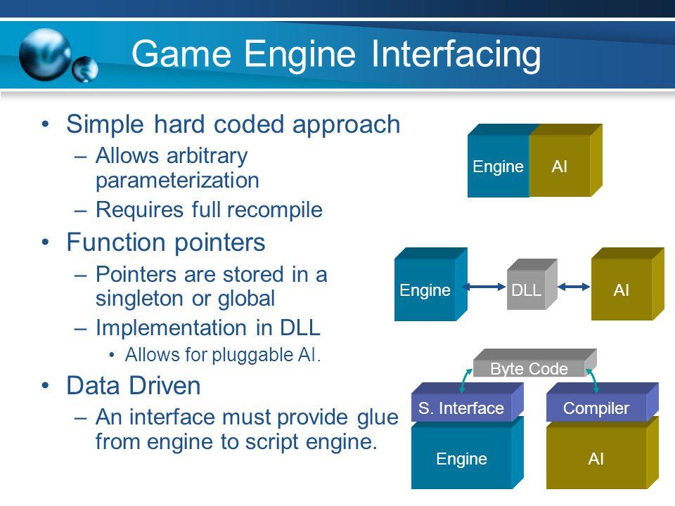 Game Engine Interfacing