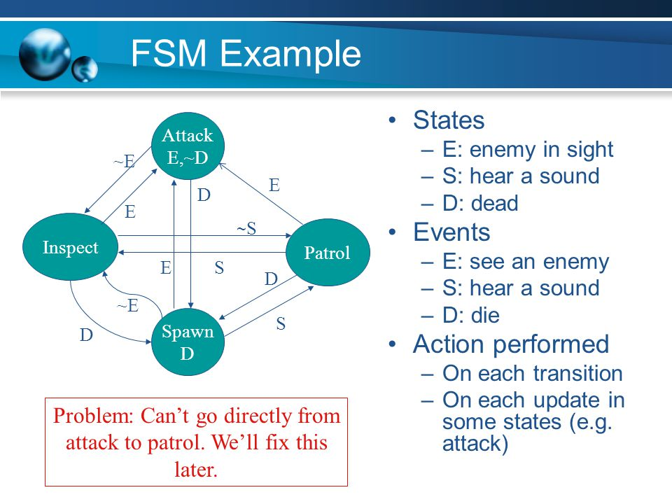 FSM Example States Events Action performed E: enemy in sight