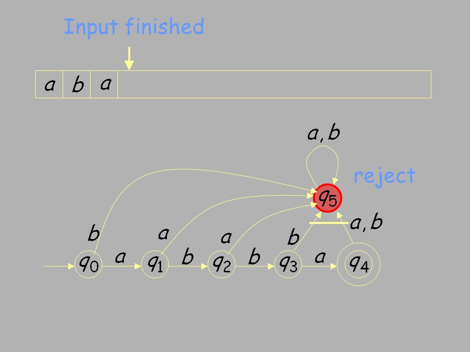 Input finished reject