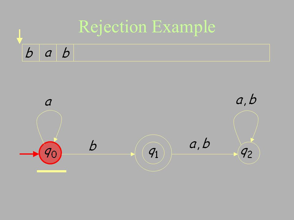 Rejection Example