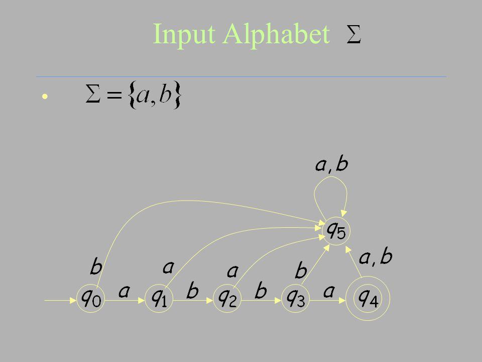 Input Alphabet