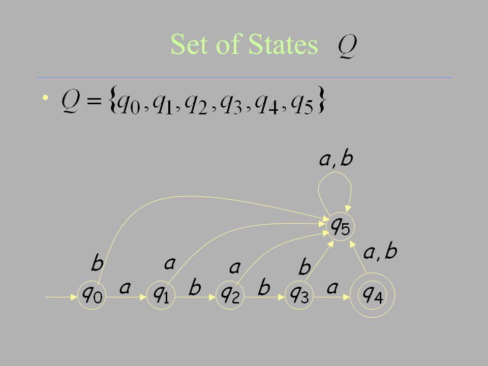 Set of States