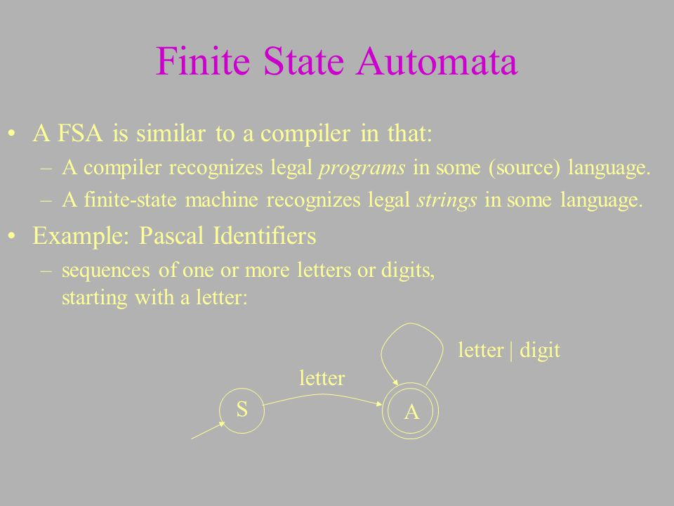 Finite State Automata A FSA is similar to a compiler in that: