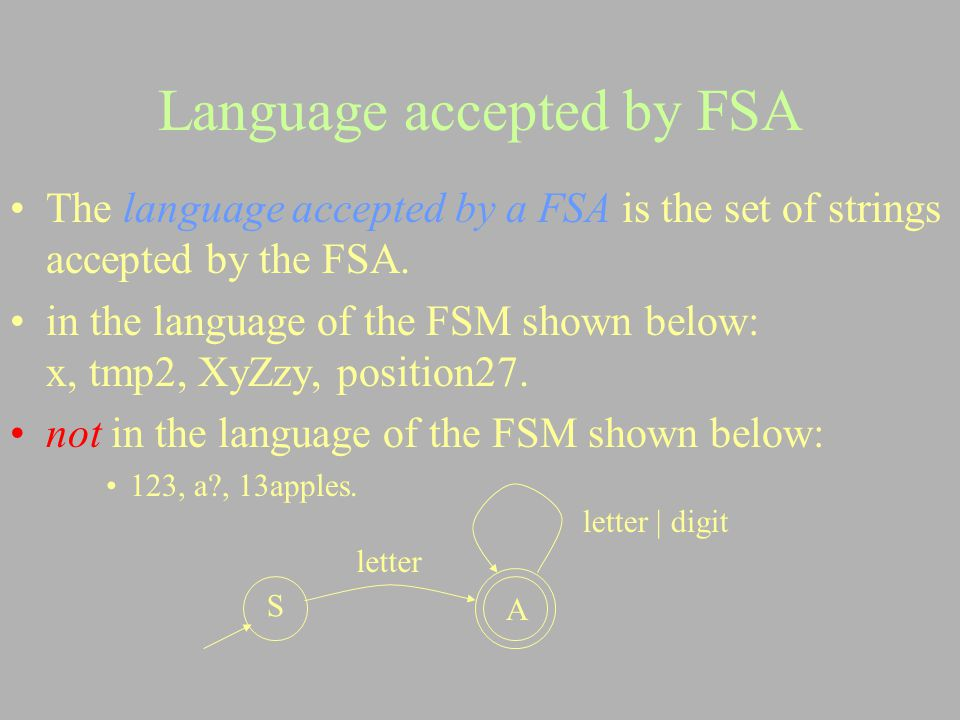 Language accepted by FSA