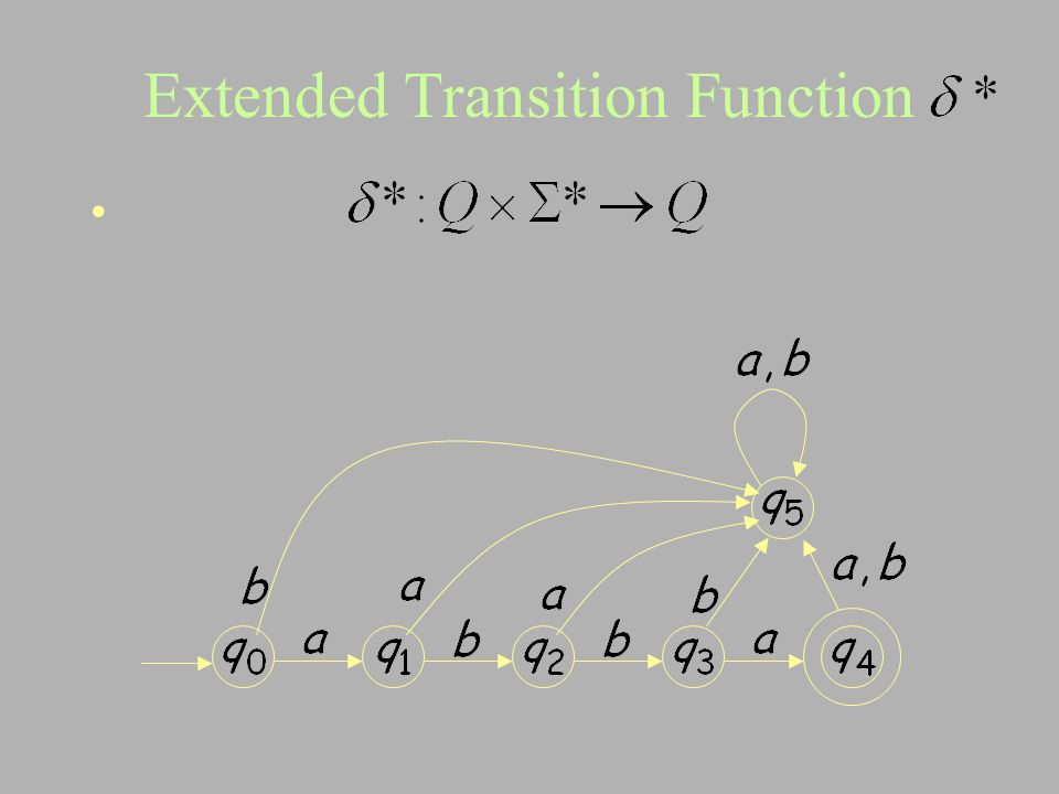 Extended Transition Function