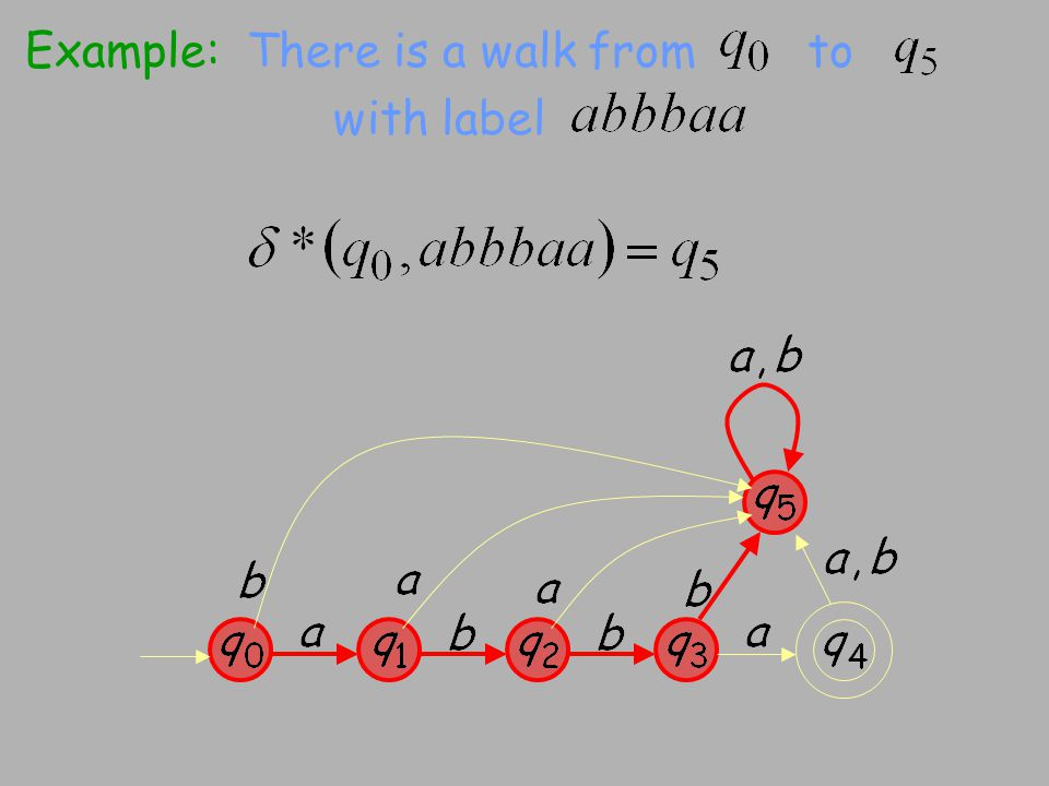 Example: There is a walk from to