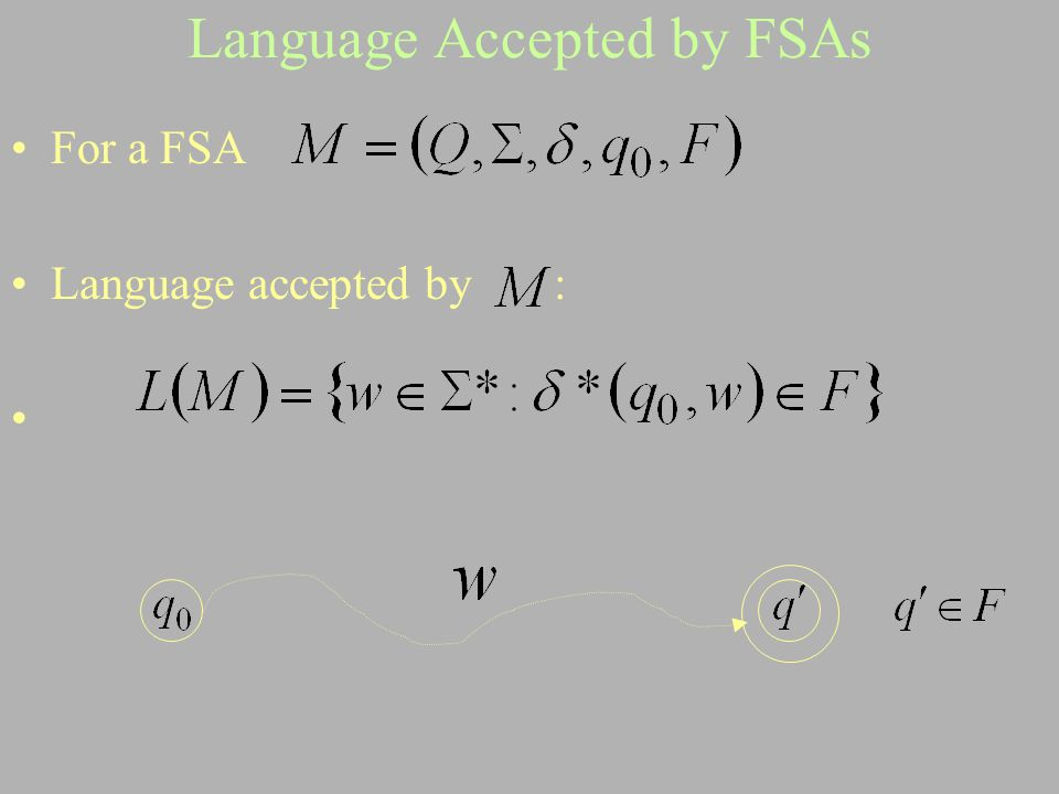 Language Accepted by FSAs