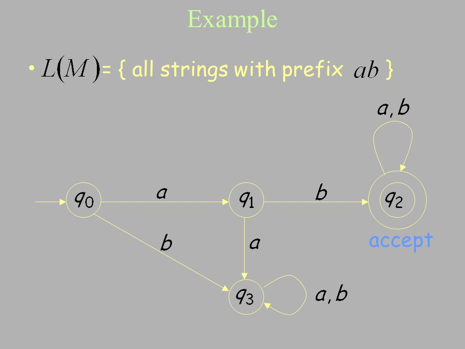 Example = { all strings with prefix } accept