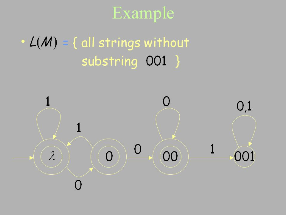 Example = { all strings without substring }
