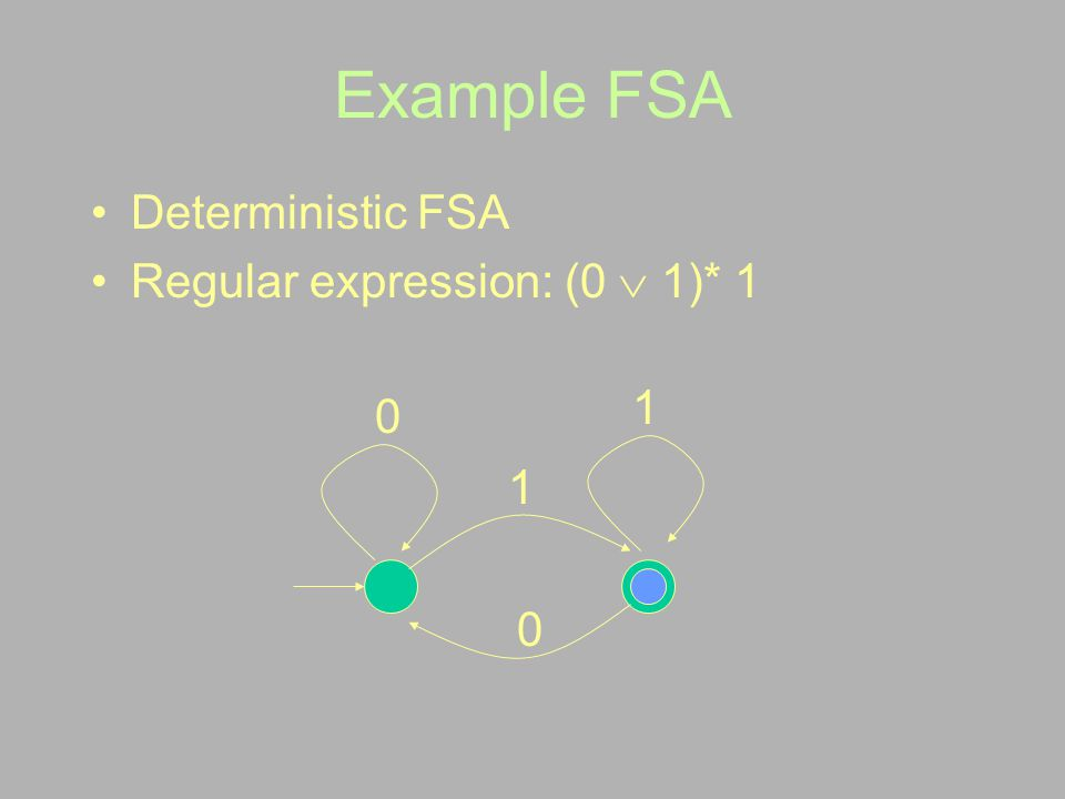Example FSA Deterministic FSA Regular expression: (0  1)* 1 1