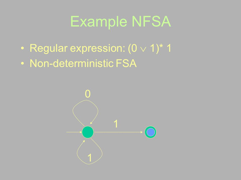 Example NFSA Regular expression: (0  1)* 1 Non-deterministic FSA 1 1