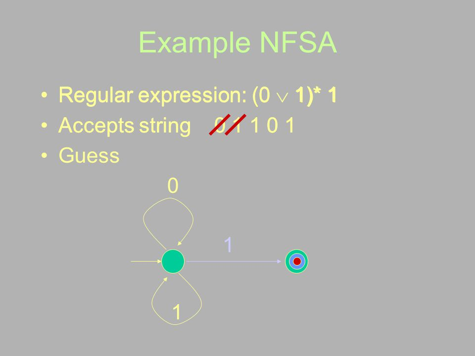 Example NFSA Regular expression: (0  1)* 1 Accepts string 0 1 1 0 1