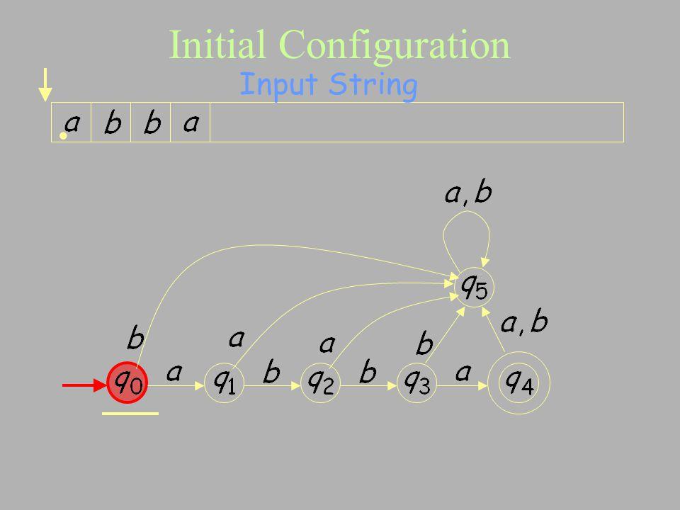 Initial Configuration