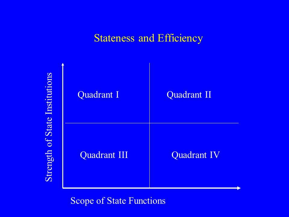 Stateness and Efficiency