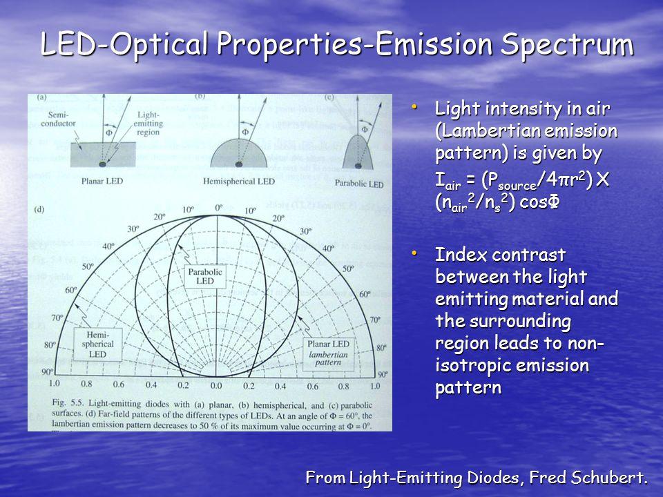LED-Optical Properties-Emission Spectrum