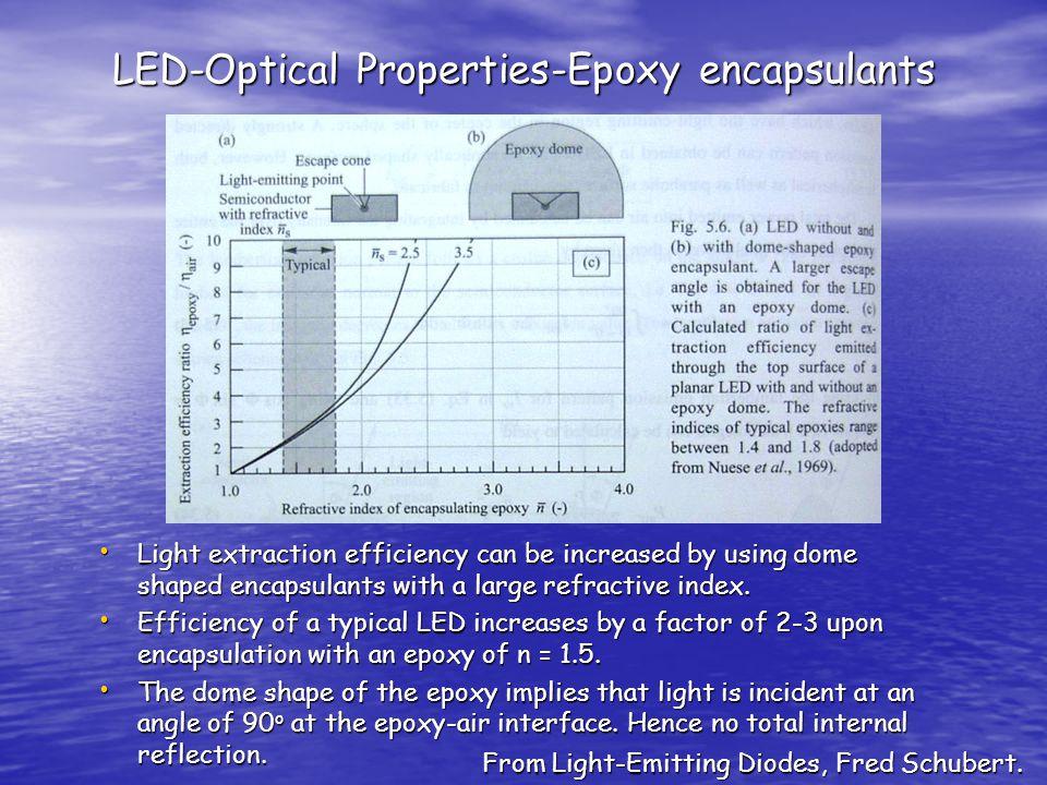 LED-Optical Properties-Epoxy encapsulants
