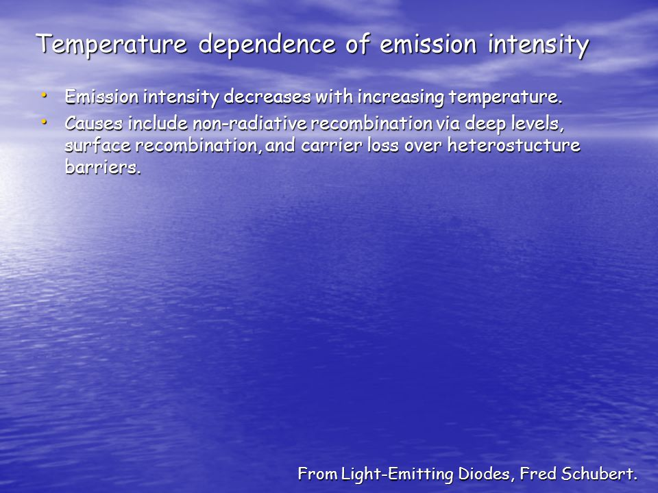 Temperature dependence of emission intensity
