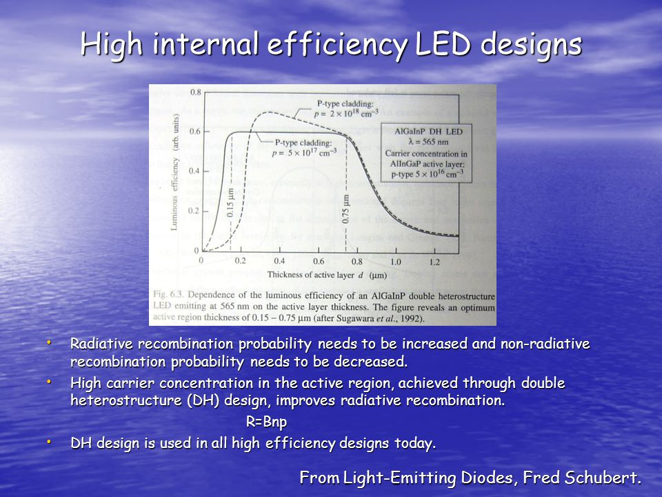 High internal efficiency LED designs