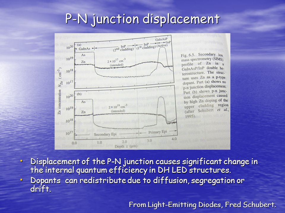 P-N junction displacement