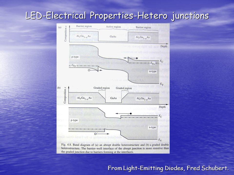 LED-Electrical Properties-Hetero junctions