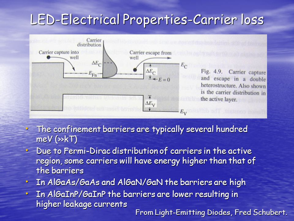 LED-Electrical Properties-Carrier loss