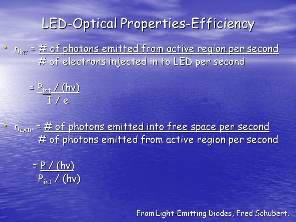 LED-Optical Properties-Efficiency