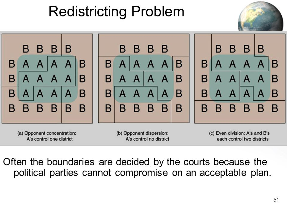 Redistricting Problem