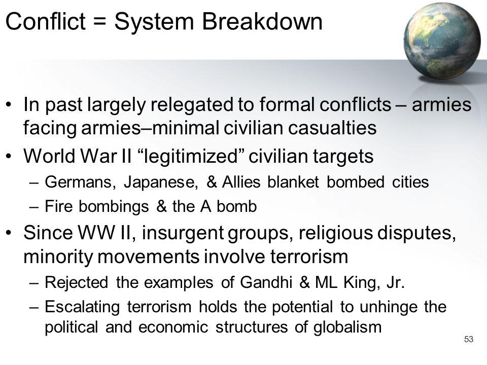 Conflict = System Breakdown