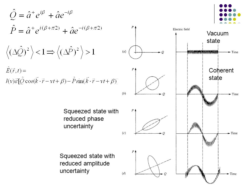Squeezed state with reduced phase uncertainty