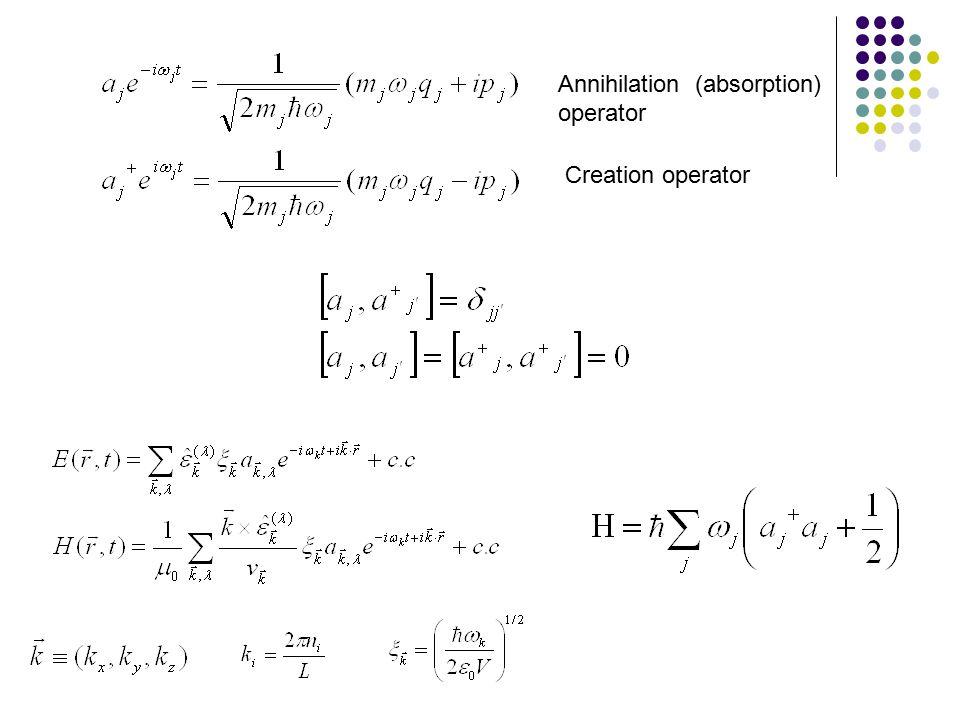 Annihilation (absorption) operator