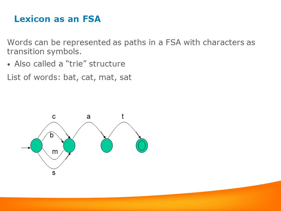 Lexicon as an FSA Words can be represented as paths in a FSA with characters as transition symbols.