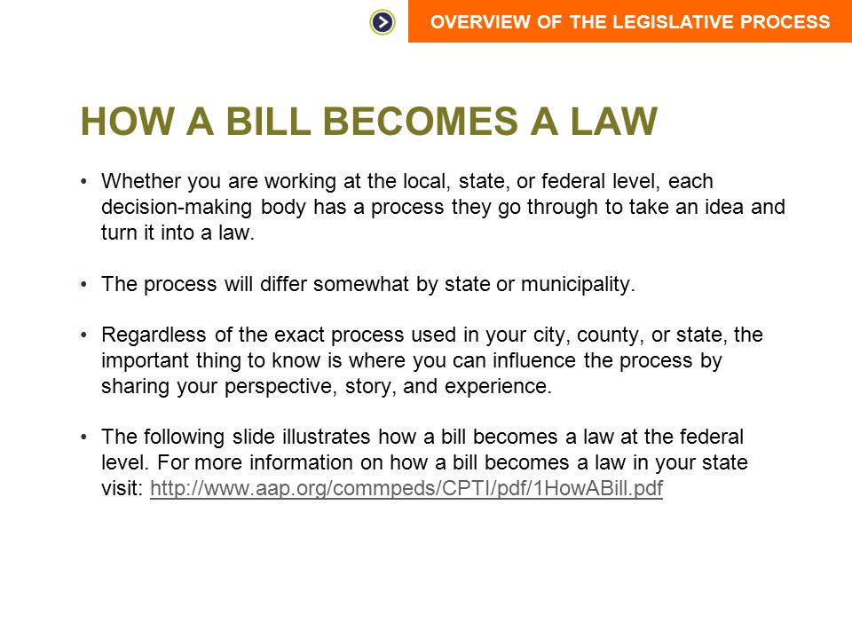 process essay - how bills become a law Can someone please describe the process of how a a law about 25,000 bills are introduced in each term of congress, but only 10 percent become law.
