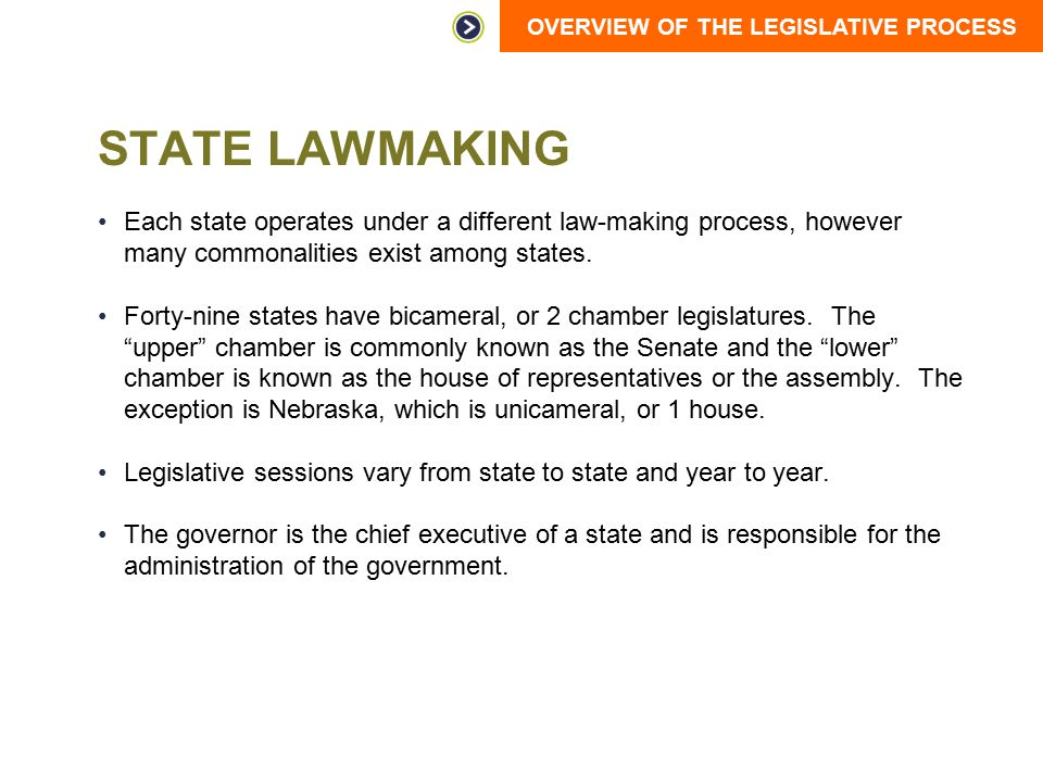 State Lawmaking Each state operates under a different law-making process, however many commonalities exist among states.