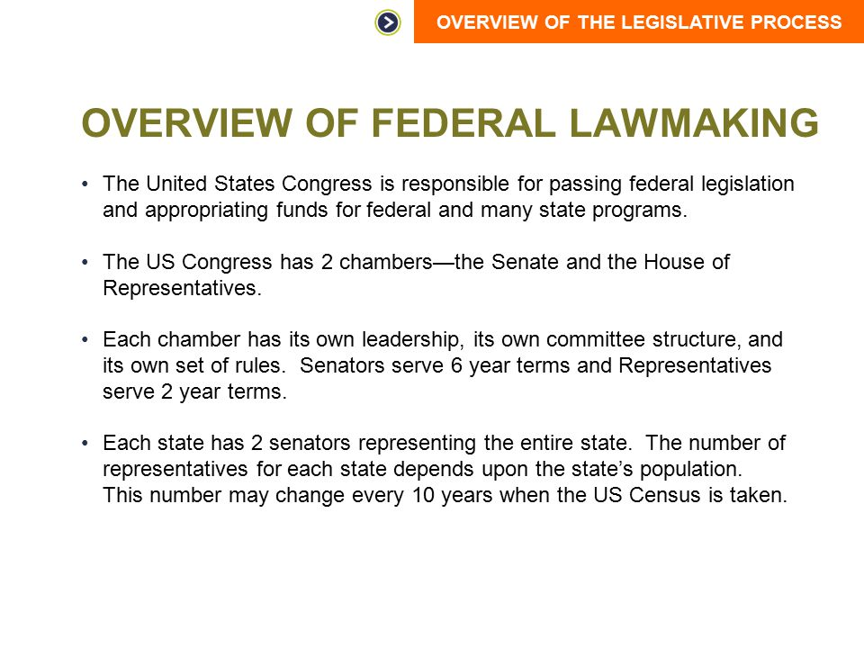 Overview of Federal Lawmaking