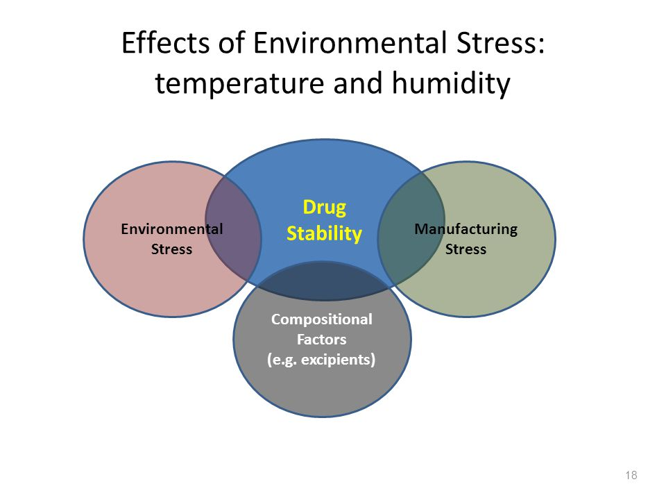 Effects of Environmental Stress: temperature and humidity