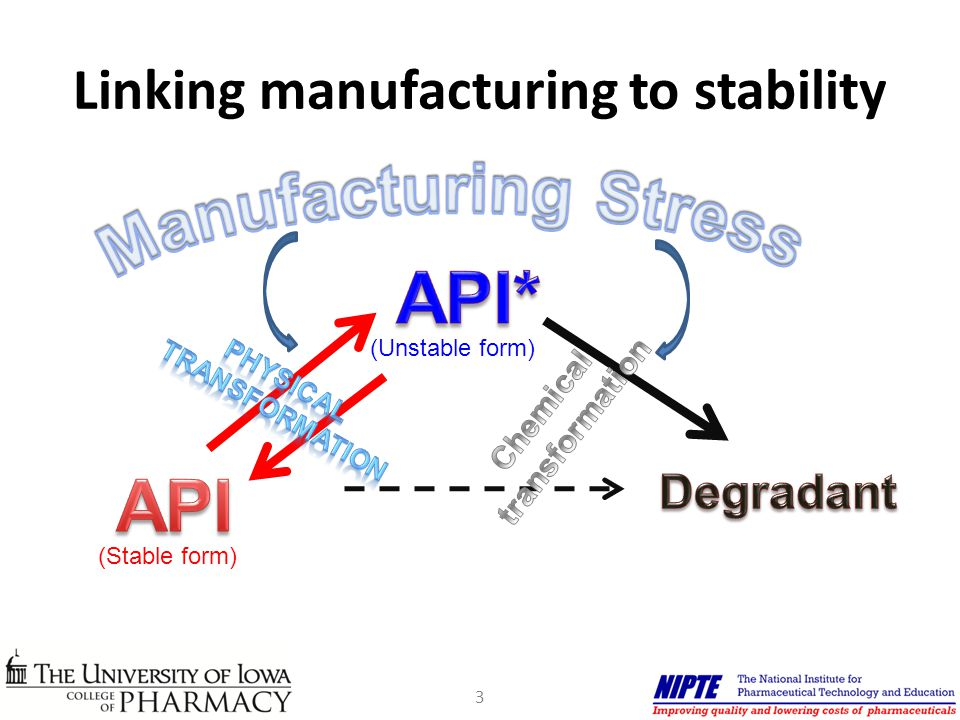 Linking manufacturing to stability