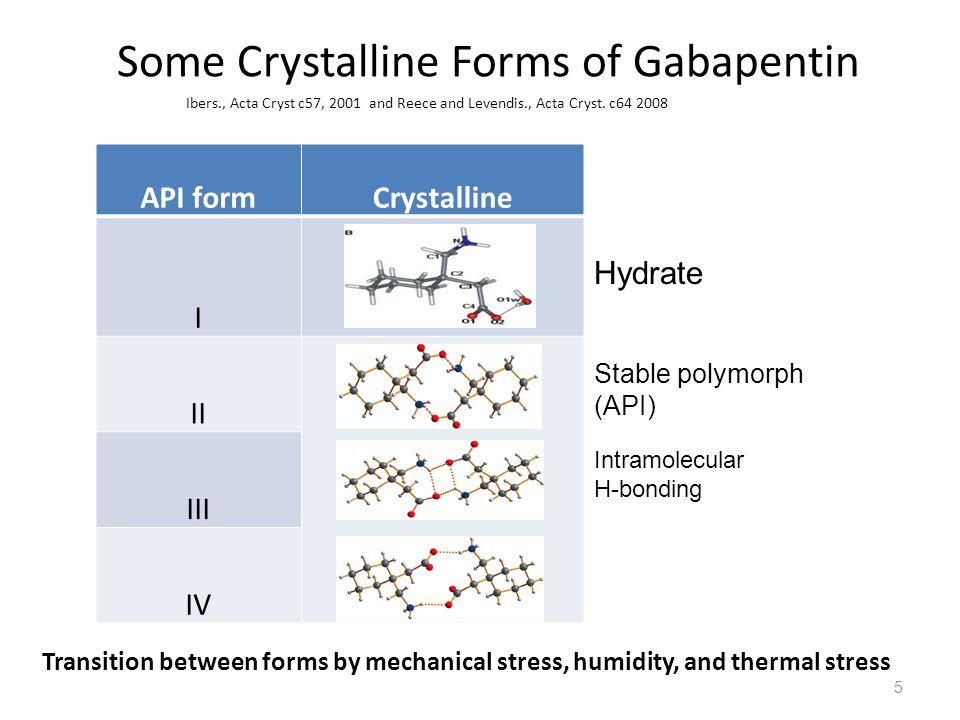 Some Crystalline Forms of Gabapentin
