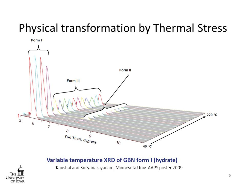 Physical transformation by Thermal Stress