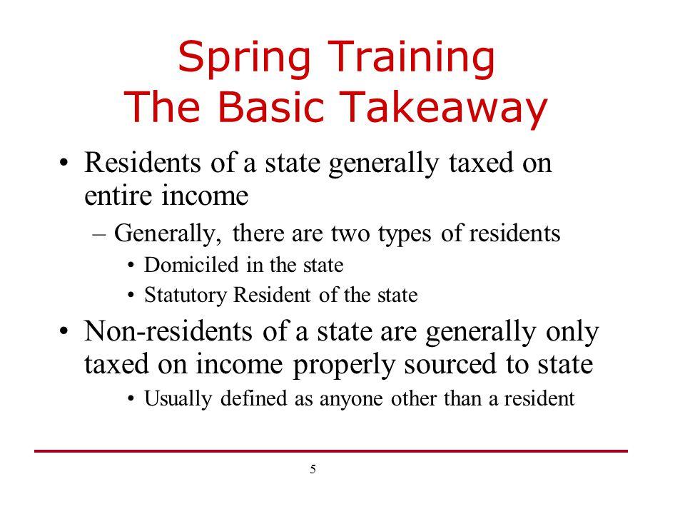 Spring Training The Basic Takeaway