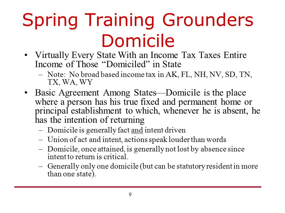 Spring Training Grounders Domicile