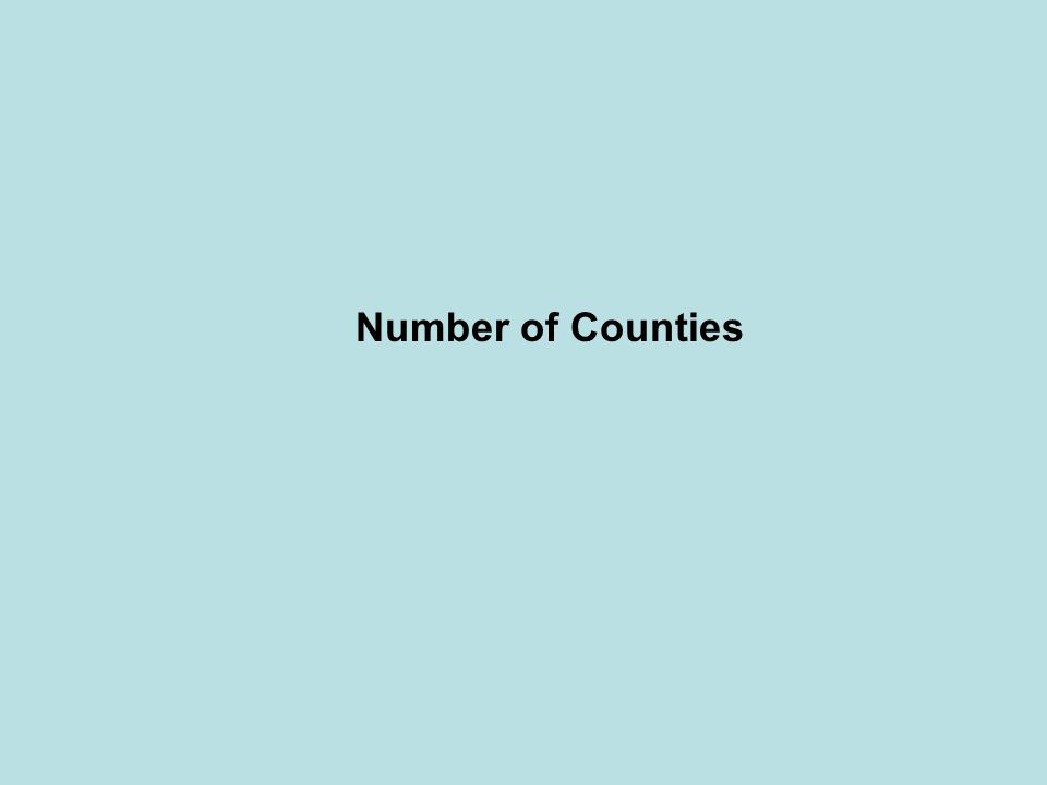 Number of Counties