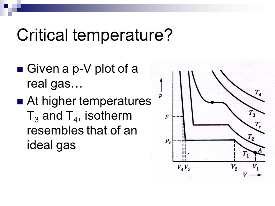 Critical temperature Given a p-V plot of a real gas…