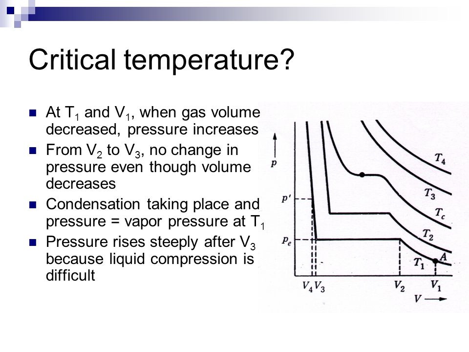 Critical temperature At T1 and V1, when gas volume decreased, pressure increases. From V2 to V3, no change in pressure even though volume decreases.